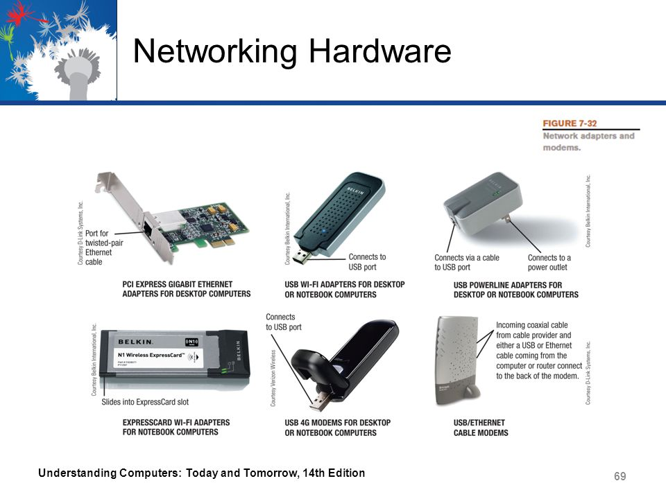 Networking Hardware Understanding Computers: Today and Tomorrow, 14th Edition