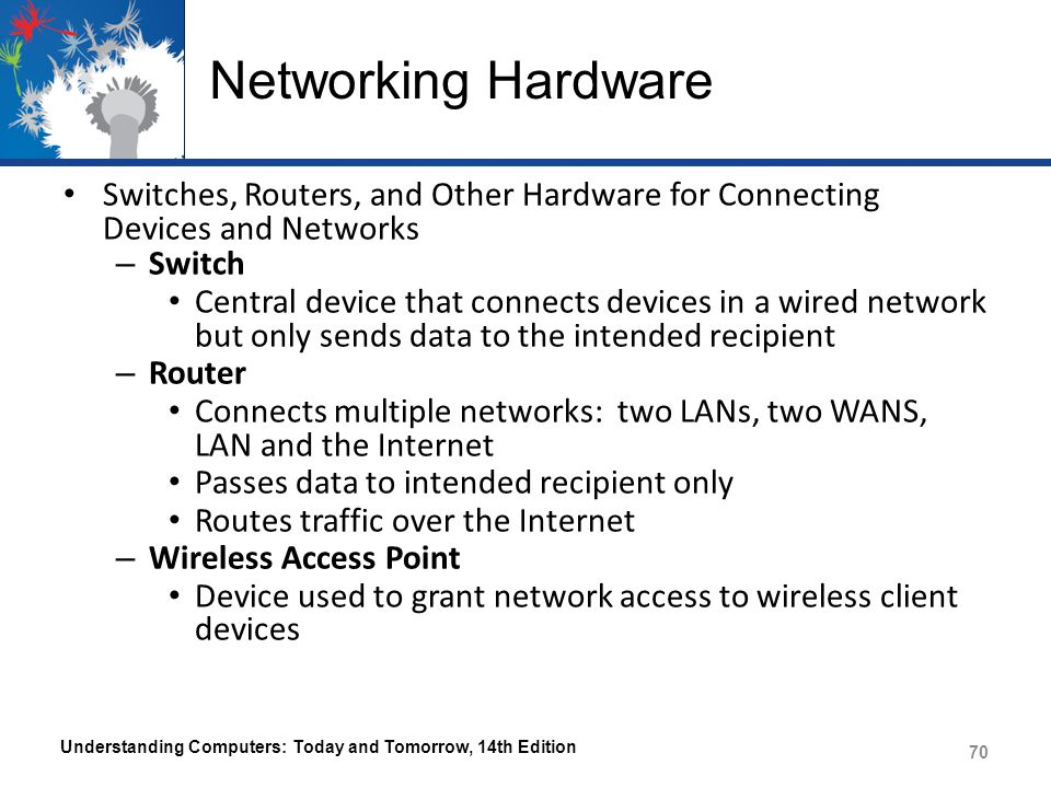 Networking Hardware Switches, Routers, and Other Hardware for Connecting Devices and Networks. Switch.