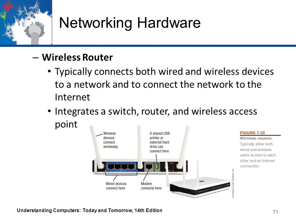 Networking Hardware Wireless Router