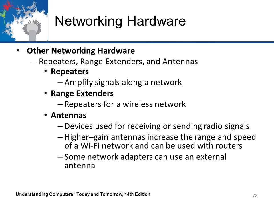 Networking Hardware Other Networking Hardware