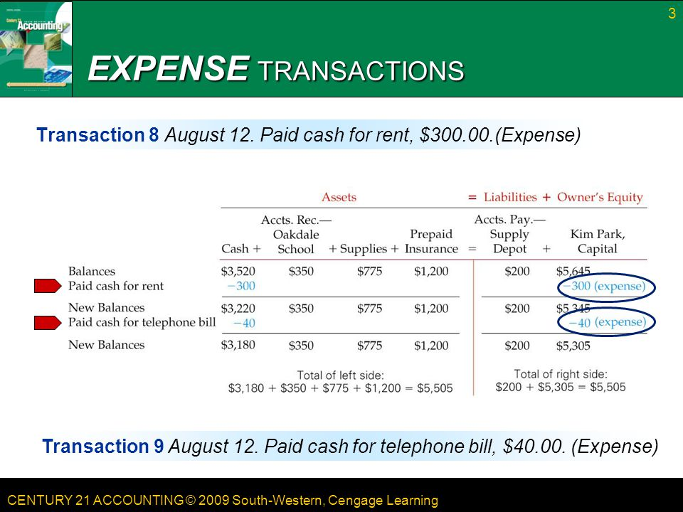 EXPENSE TRANSACTIONS Transaction 8 August 12. Paid cash for rent, $300.00.(Expense)