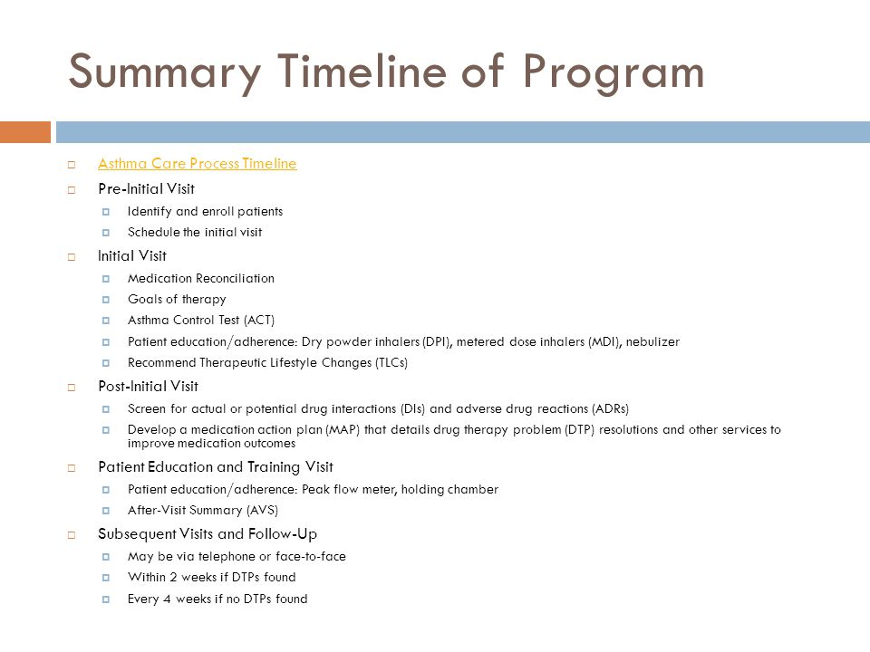 Summary Timeline of Program