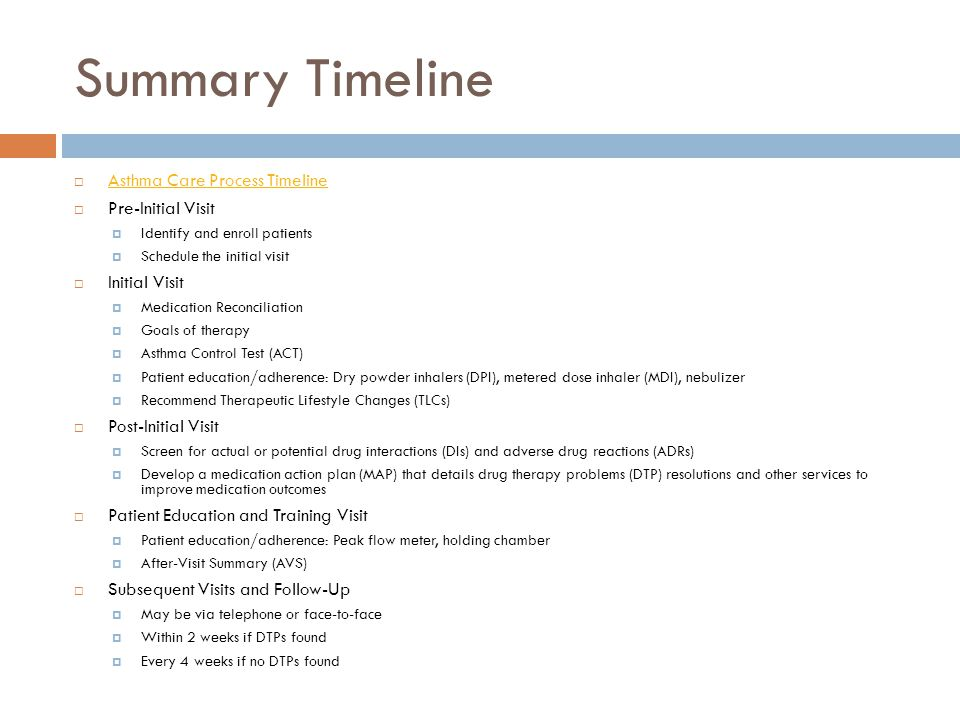 Summary Timeline Asthma Care Process Timeline Pre-Initial Visit