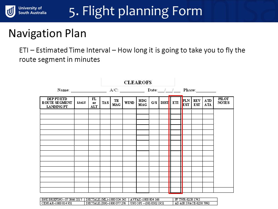 5. Flight planning Form Navigation Plan
