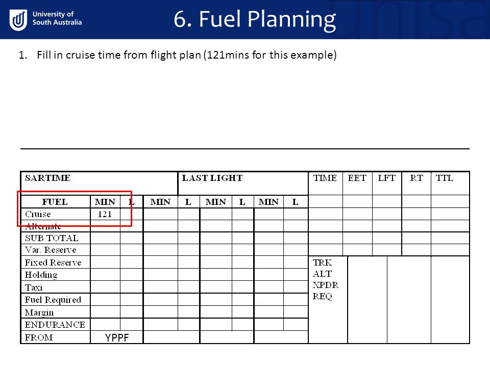 6. Fuel Planning Fill in cruise time from flight plan (121mins for this example) YPPF