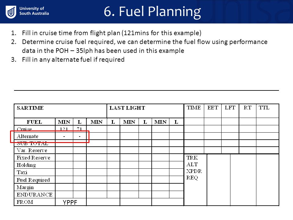 6. Fuel Planning Fill in cruise time from flight plan (121mins for this example)