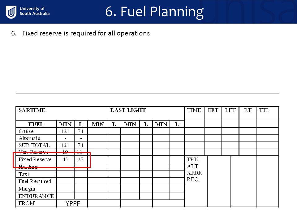 6. Fuel Planning Fixed reserve is required for all operations YPPF