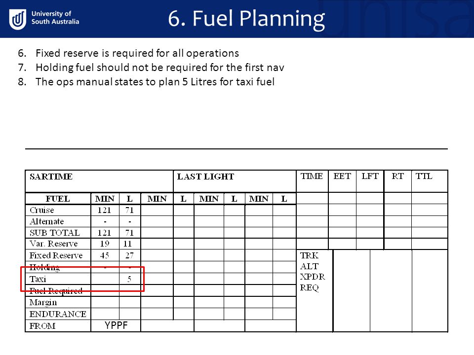 6. Fuel Planning Fixed reserve is required for all operations
