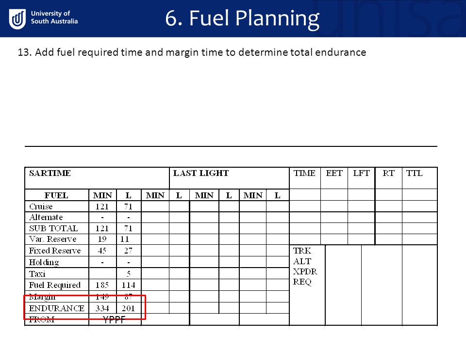 6. Fuel Planning Add fuel required time and margin time to determine total endurance YPPF