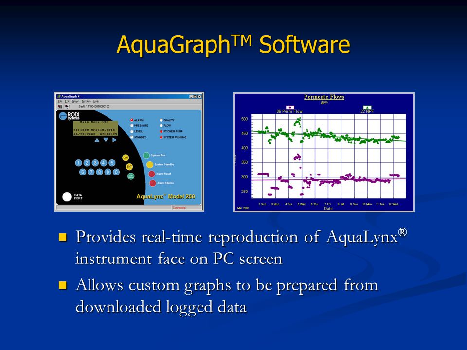 AquaGraphTM Software