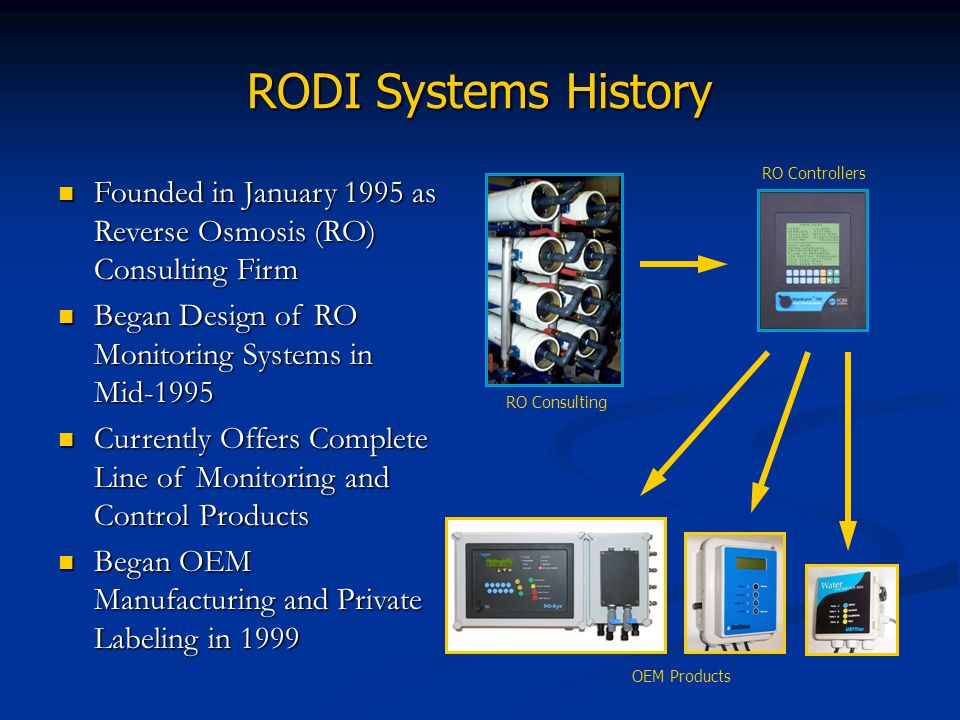RODI Systems History RO Controllers. Founded in January 1995 as Reverse Osmosis (RO) Consulting Firm.