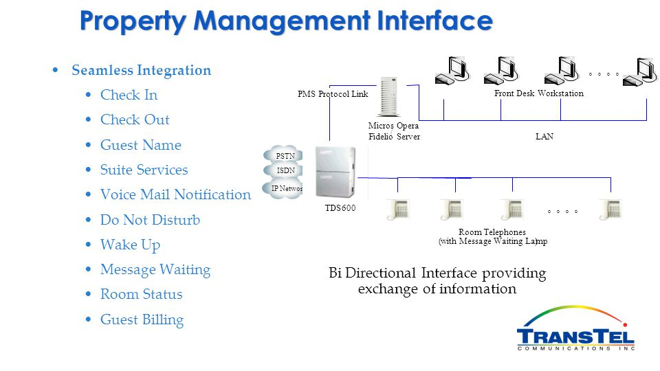Property Management Interface