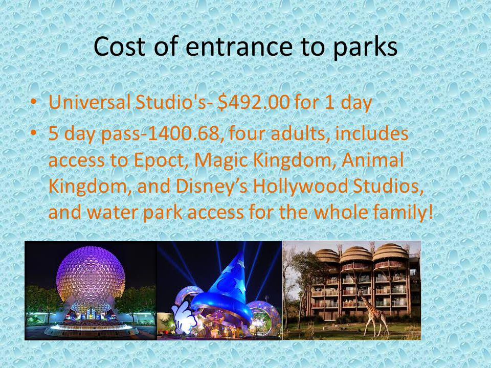 Cost of entrance to parks