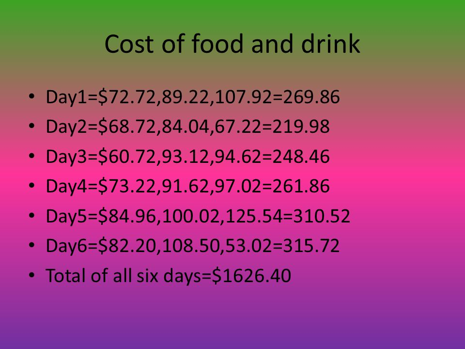 Cost of food and drink Day1=$72.72,89.22,107.92=269.86