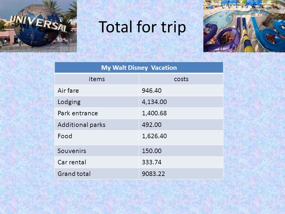 My Walt Disney Vacation