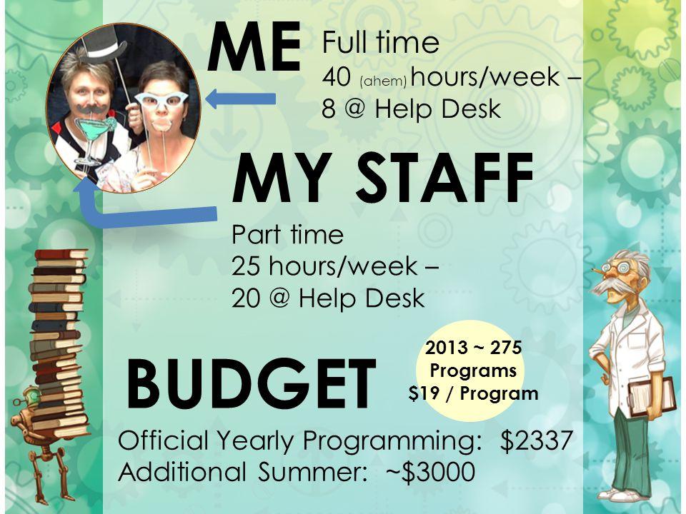 ME MY STAFF BUDGET Full time 40 (ahem) hours/week – 8 @ Help Desk