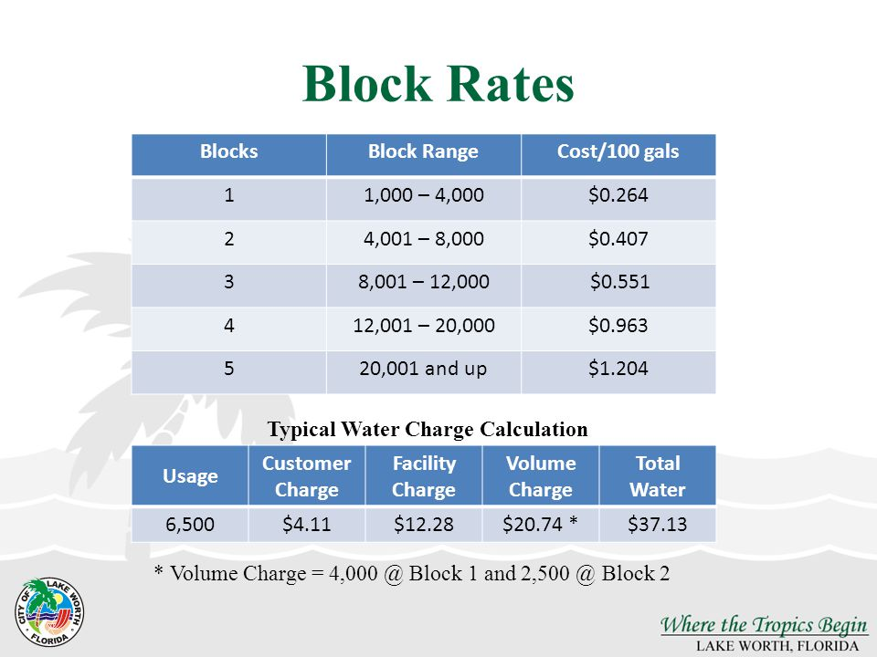 Typical Water Charge Calculation