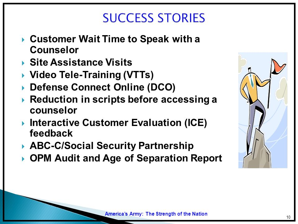 SUCCESS STORIES Customer Wait Time to Speak with a Counselor
