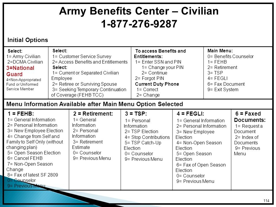 Army Benefits Center – Civilian