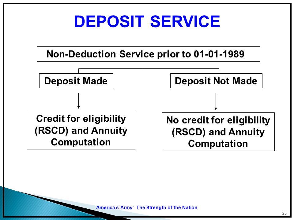 DEPOSIT SERVICE Deposit Made Deposit Not Made