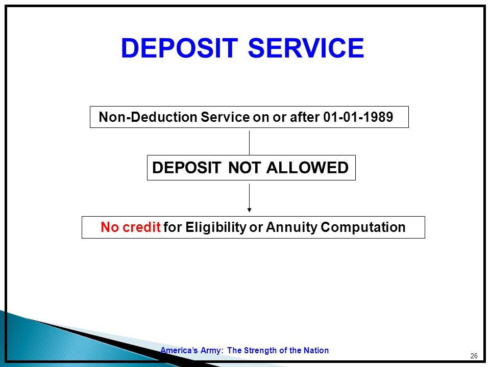 No credit for Eligibility or Annuity Computation