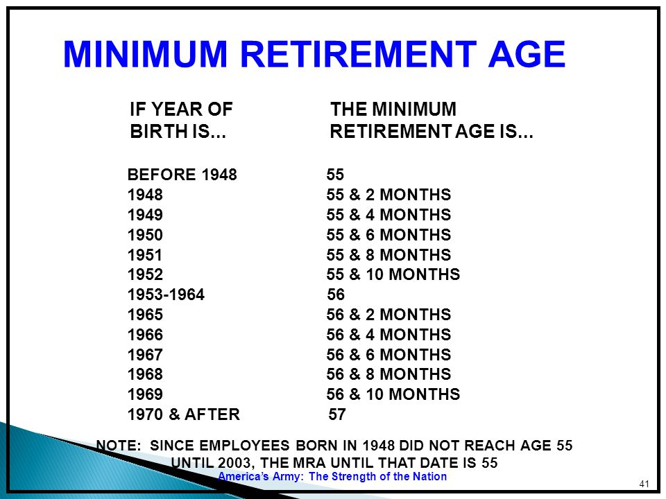 MINIMUM RETIREMENT AGE