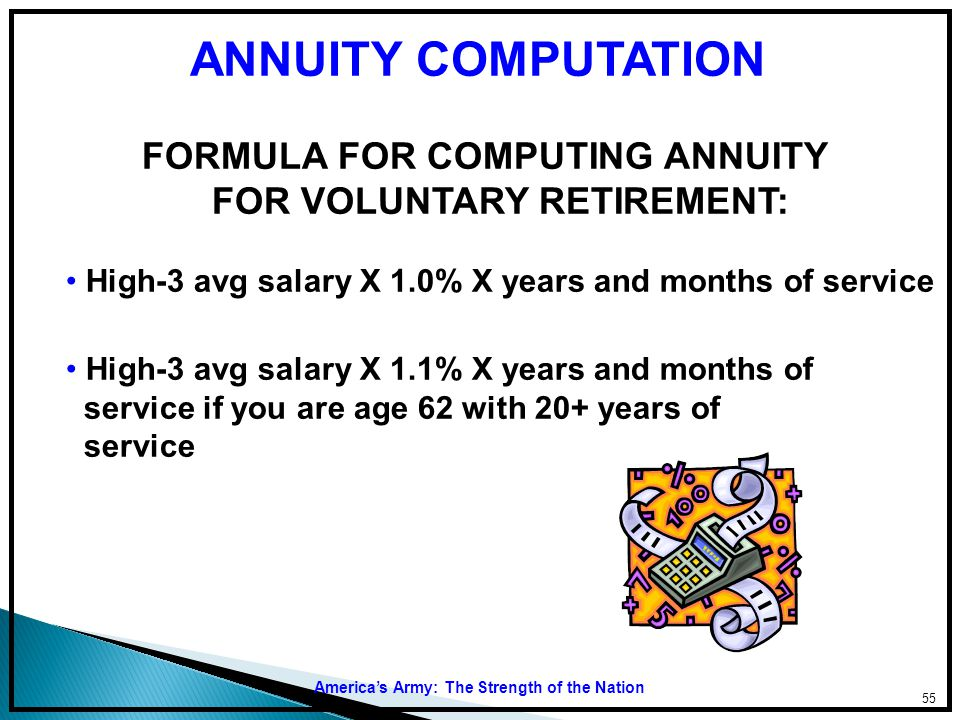 FORMULA FOR COMPUTING ANNUITY FOR VOLUNTARY RETIREMENT: