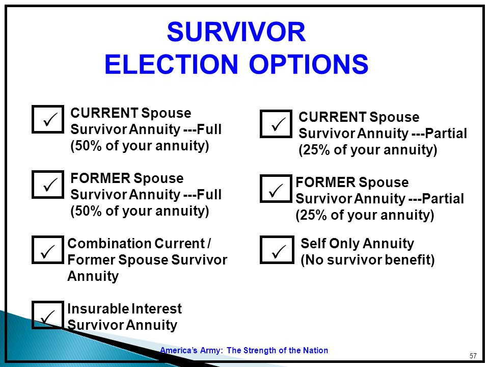 SURVIVOR ELECTION OPTIONS