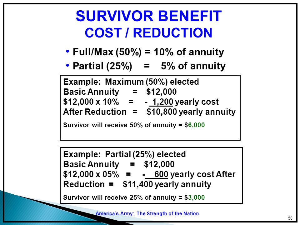 SURVIVOR BENEFIT COST / REDUCTION Full/Max (50%) = 10% of annuity