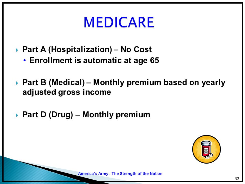 MEDICARE Part A (Hospitalization) – No Cost