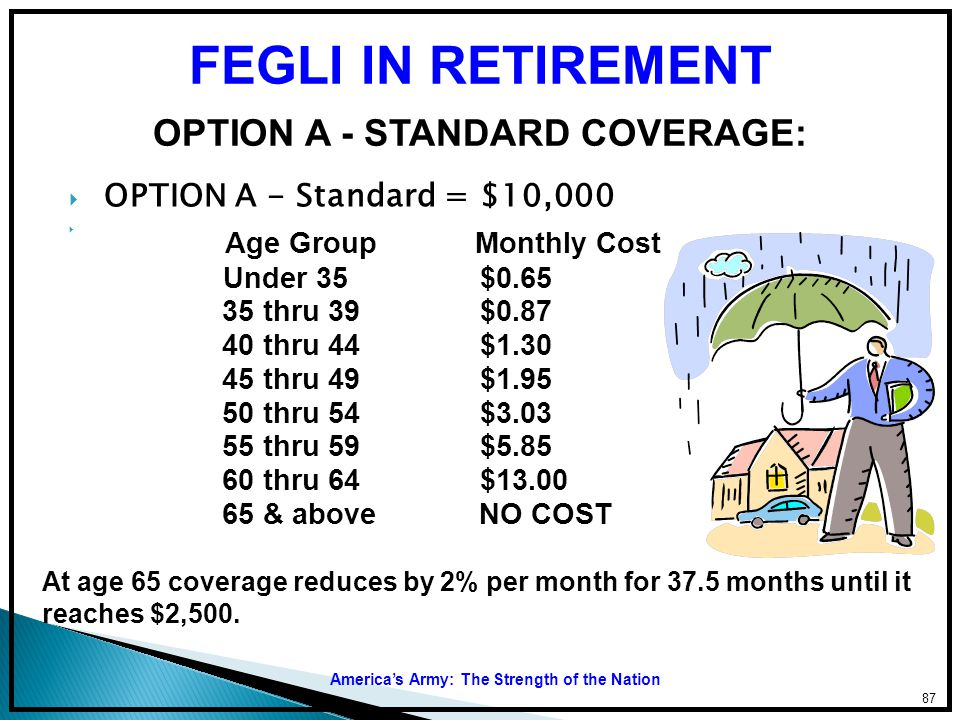 FEGLI IN RETIREMENT OPTION A - STANDARD COVERAGE: