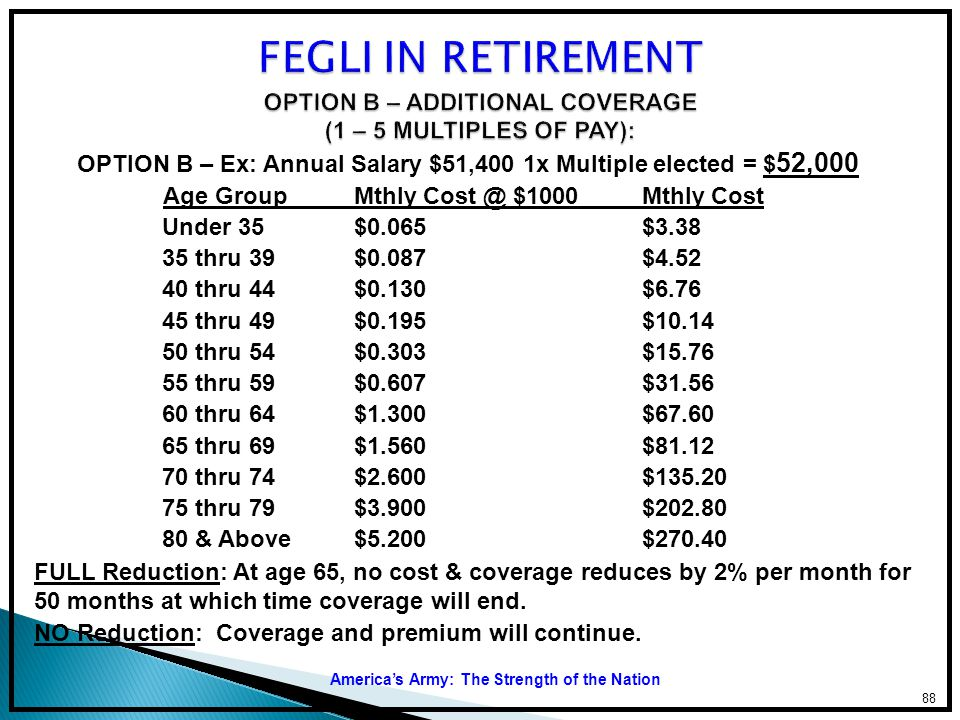 FEGLI IN RETIREMENT OPTION B – ADDITIONAL COVERAGE (1 – 5 MULTIPLES OF PAY):