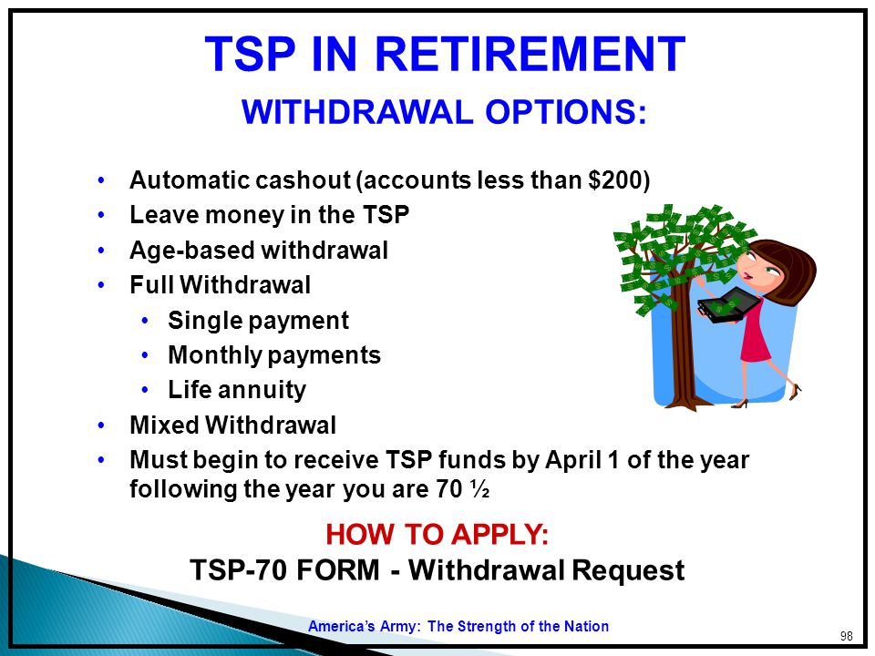TSP IN RETIREMENT WITHDRAWAL OPTIONS: