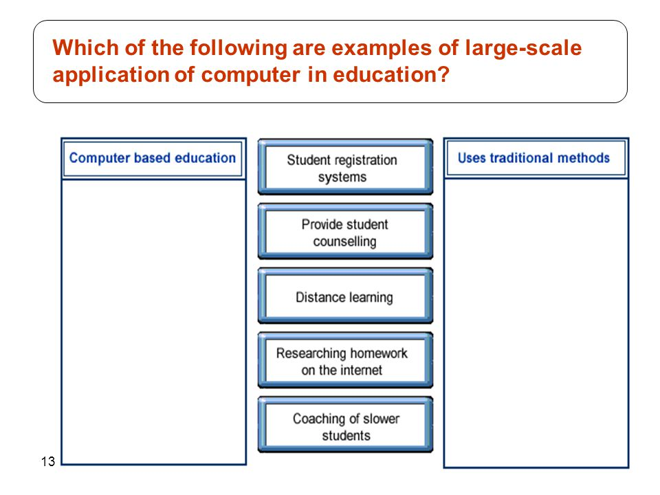 Which of the following are examples of large-scale application of computer in education
