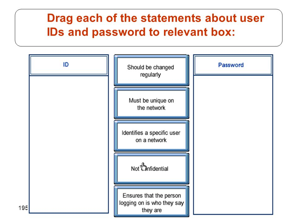 Drag each of the statements about user IDs and password to relevant box: