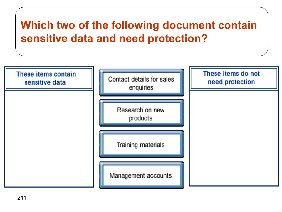 Which two of the following document contain sensitive data and need protection