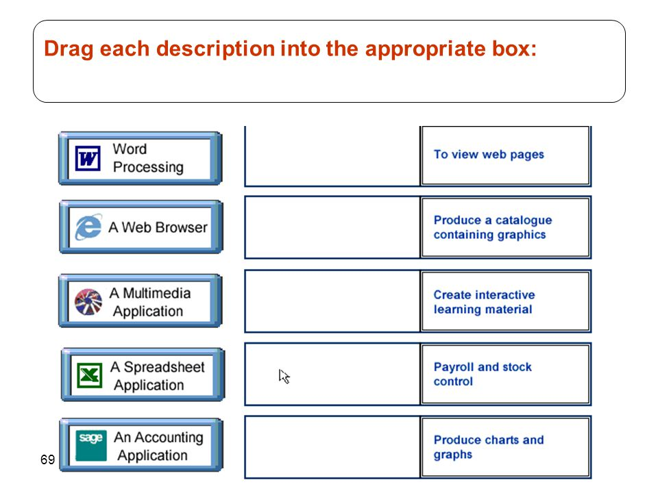 Drag each description into the appropriate box: