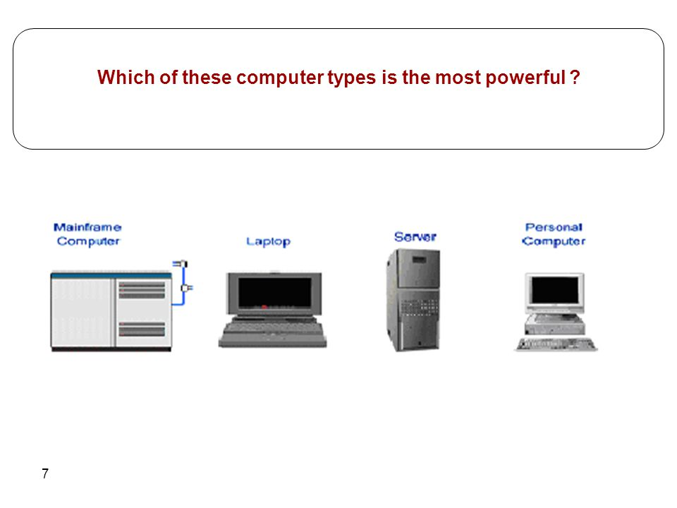 Which of these computer types is the most powerful