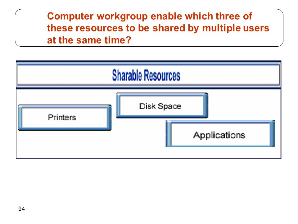 Computer workgroup enable which three of these resources to be shared by multiple users at the same time