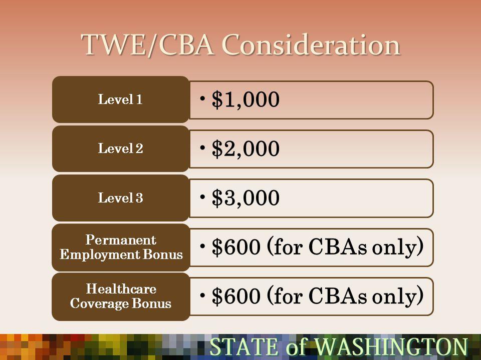 TWE/CBA Consideration