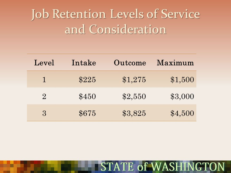 Job Retention Levels of Service and Consideration