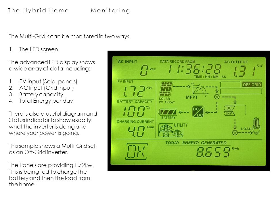 The Hybrid Home Monitoring
