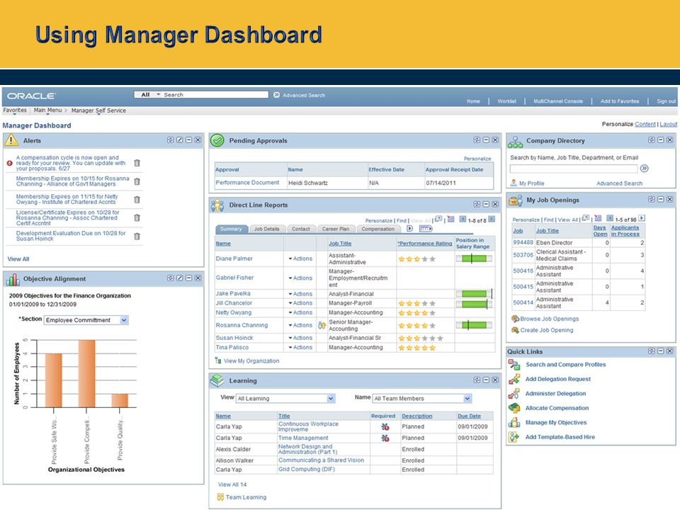 Using Manager Dashboard