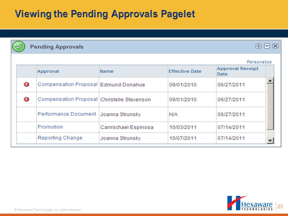 Viewing the Pending Approvals Pagelet