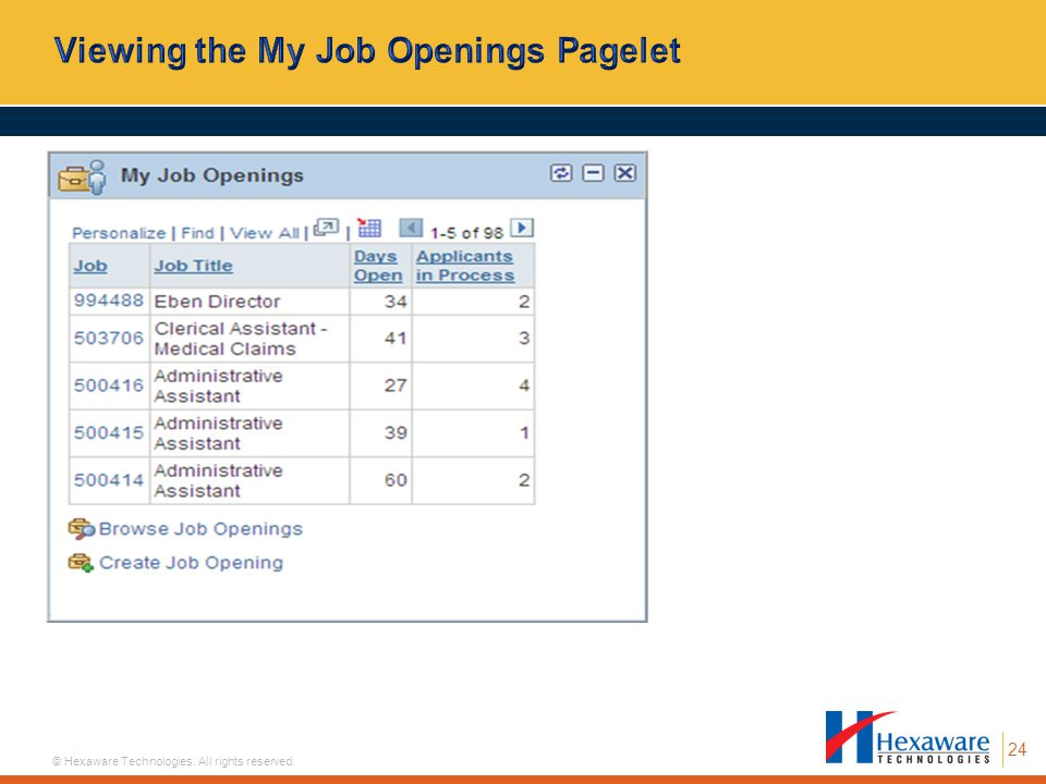 Viewing the My Job Openings Pagelet