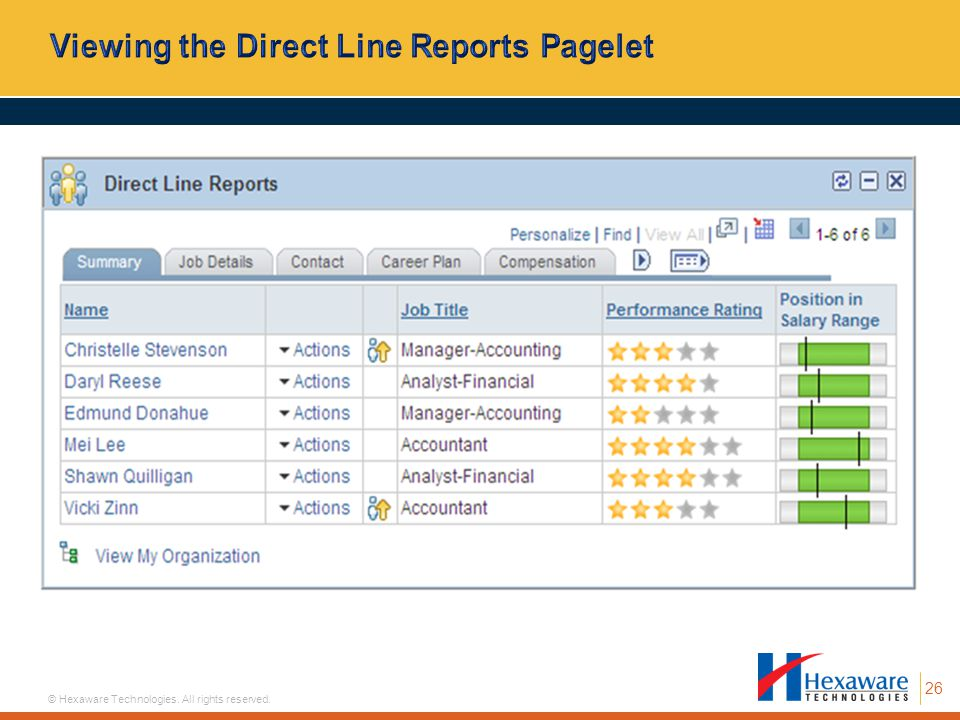 Viewing the Direct Line Reports Pagelet