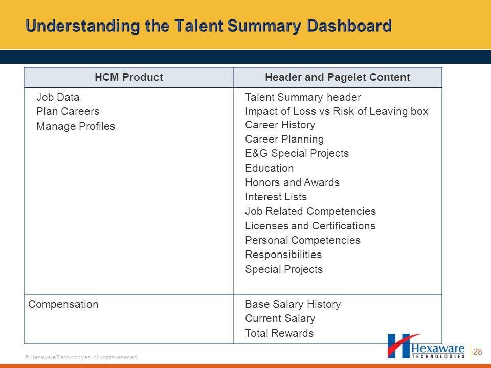 Understanding the Talent Summary Dashboard