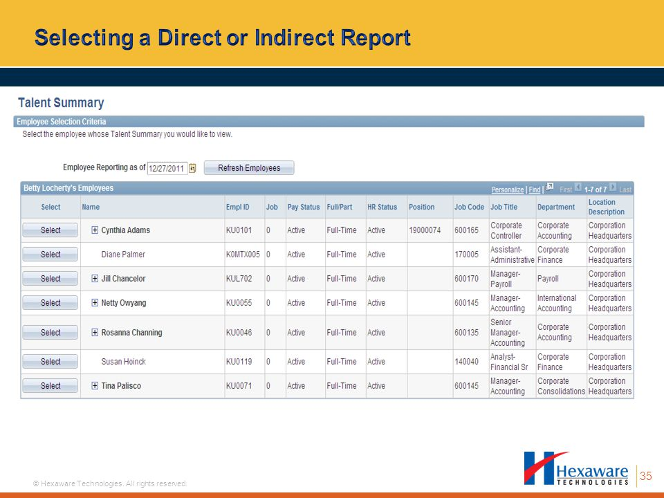 Selecting a Direct or Indirect Report