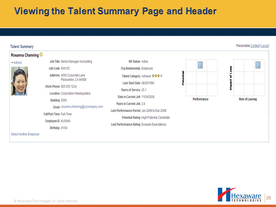Viewing the Talent Summary Page and Header