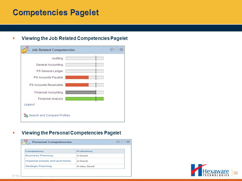 Competencies Pagelet Viewing the Job Related Competencies Pagelet